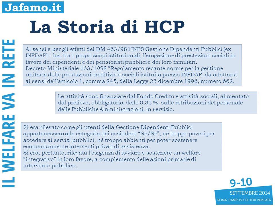 La Storia di HCP Ai sensi e per gli effetti del DM 463/98 l'INPS Gestione Dipendenti Pubblici (ex INPDAP) - ha, tra i propri scopi istituzionali, l'er