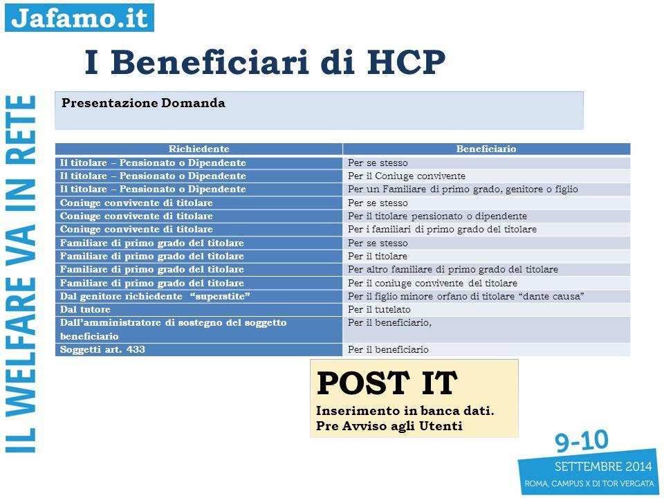 I Beneficiari di HCP Presentazione Domanda POST IT Inserimento in banca dati. Pre Avviso agli Utenti RichiedenteBeneficiario Il titolare – Pensionato