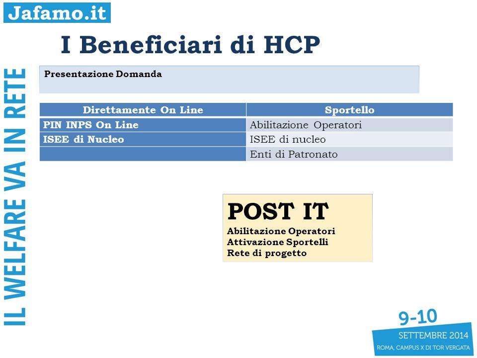 I Beneficiari di HCP Presentazione Domanda POST IT Abilitazione Operatori Attivazione Sportelli Rete di progetto Direttamente On LineSportello PIN INPS On Line Abilitazione Operatori ISEE di Nucleo ISEE di nucleo Enti di Patronato
