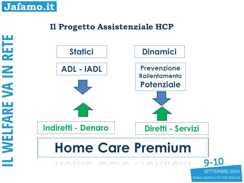 Il Progetto Assistenziale HCP StaticiDinamici ADL - IADL Prevenzione Rallentamento Potenziale Indiretti - Denaro Diretti - Servizi