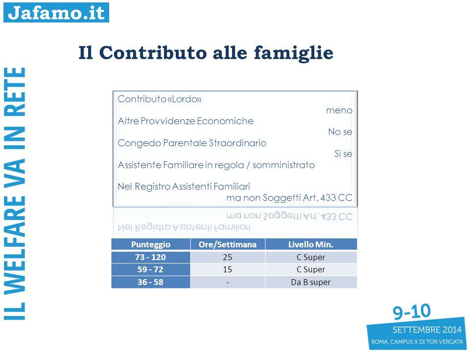 Il Contributo alle famiglie PunteggioOre/SettimanaLivello Min. 73 - 12025C Super 59 - 7215C Super 36 - 58-Da B super
