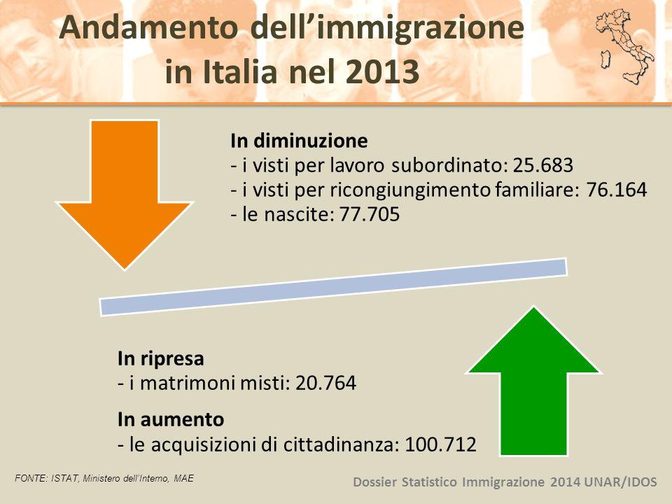 Dossier Statistico Immigrazione 2014 UNAR/IDOS In diminuzione - i visti per lavoro subordinato: 25.683 - i visti per ricongiungimento familiare: 76.16