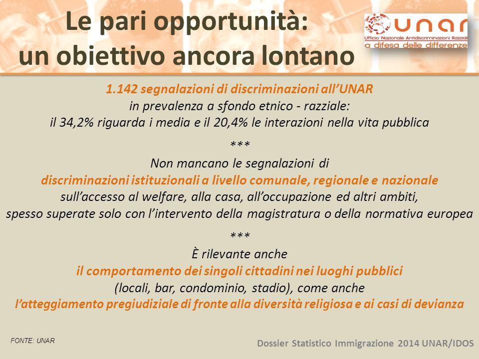 1.142 segnalazioni di discriminazioni all'UNAR in prevalenza a sfondo etnico - razziale: il 34,2% riguarda i media e il 20,4% le interazioni nella vit