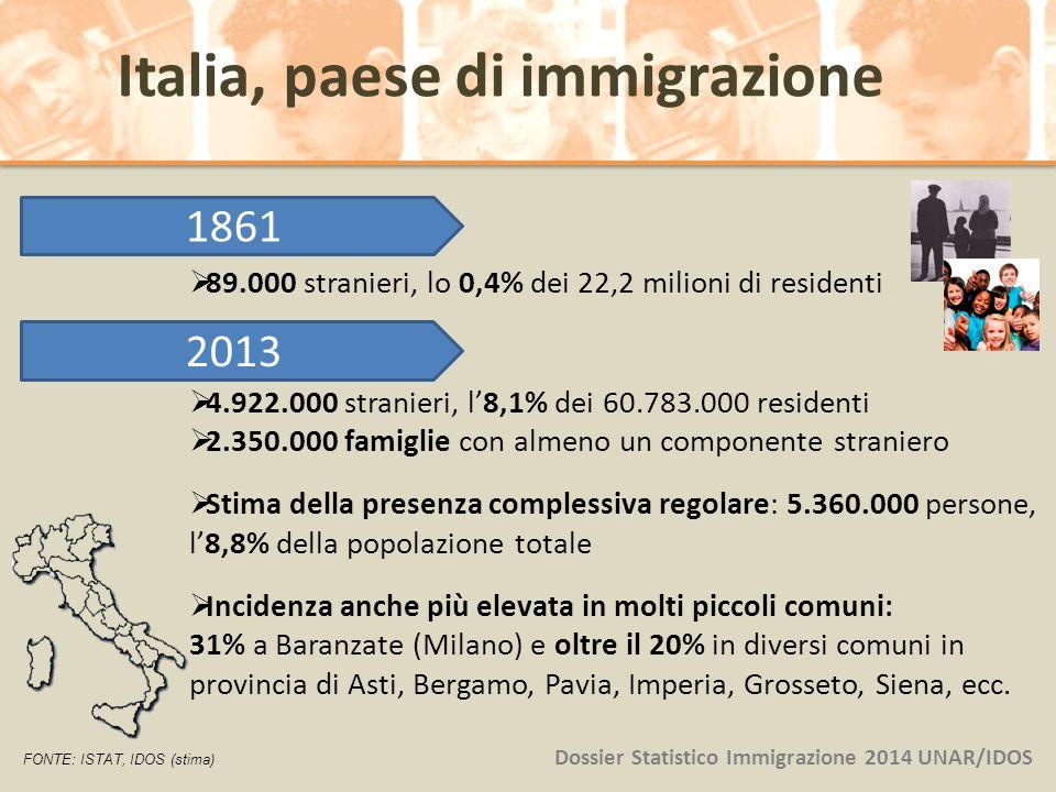 Dossier Statistico Immigrazione 2014 UNAR/IDOS  89.000 stranieri, lo 0,4% dei 22,2 milioni di residenti  4.922.000 stranieri, l'8,1% dei 60.783.000