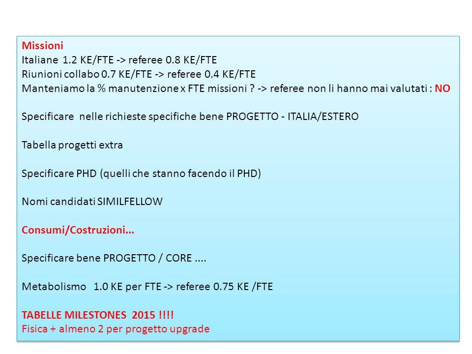 Missioni Italiane 1.2 KE/FTE -> referee 0.8 KE/FTE Riunioni collabo 0.7 KE/FTE -> referee 0.4 KE/FTE Manteniamo la % manutenzione x FTE missioni .