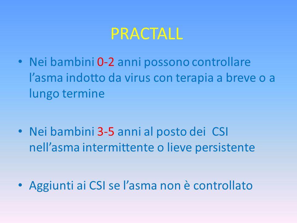PRACTALL Nei bambini 0-2 anni possono controllare l'asma indotto da virus con terapia a breve o a lungo termine Nei bambini 3-5 anni al posto dei CSI nell'asma intermittente o lieve persistente Aggiunti ai CSI se l'asma non è controllato