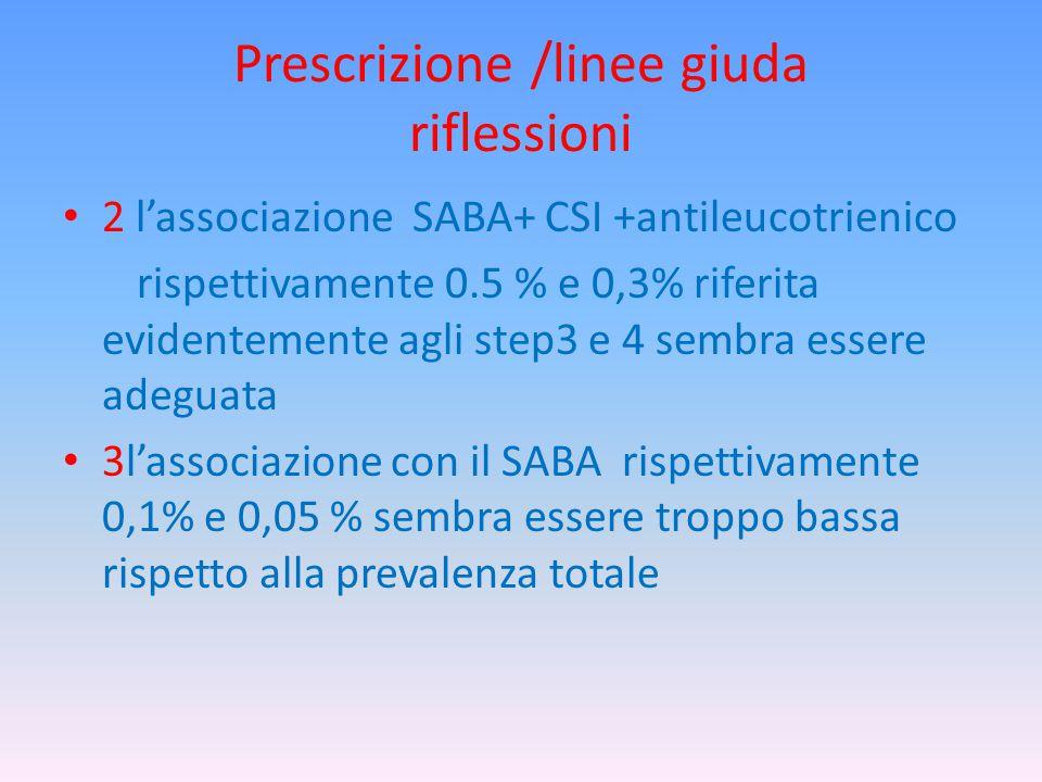 Prescrizione /linee giuda riflessioni 2 l'associazione SABA+ CSI +antileucotrienico rispettivamente 0.5 % e 0,3% riferita evidentemente agli step3 e 4 sembra essere adeguata 3l'associazione con il SABA rispettivamente 0,1% e 0,05 % sembra essere troppo bassa rispetto alla prevalenza totale