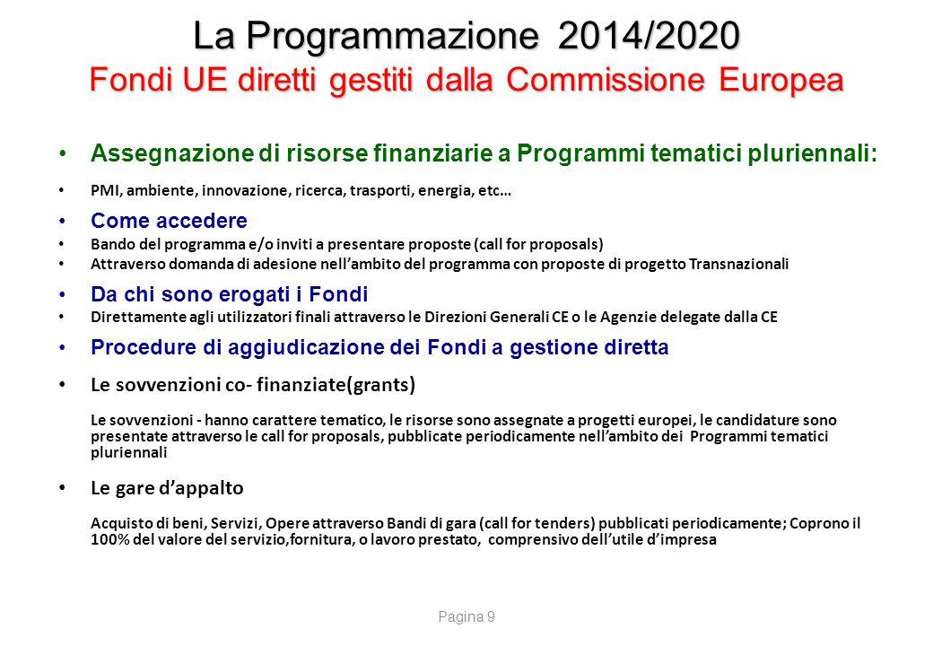 La Programmazione 2014/2020 Fondi UE diretti gestiti dalla Commissione Europea Assegnazione di risorse finanziarie a Programmi tematici pluriennali: P