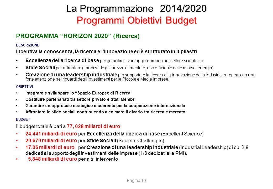 """La Programmazione 2014/2020 Programmi Obiettivi Budget PROGRAMMA """"HORIZON 2020"""" (Ricerca) DESCRIZIONE Incentiva la conoscenza, la ricerca e l'innovazi"""