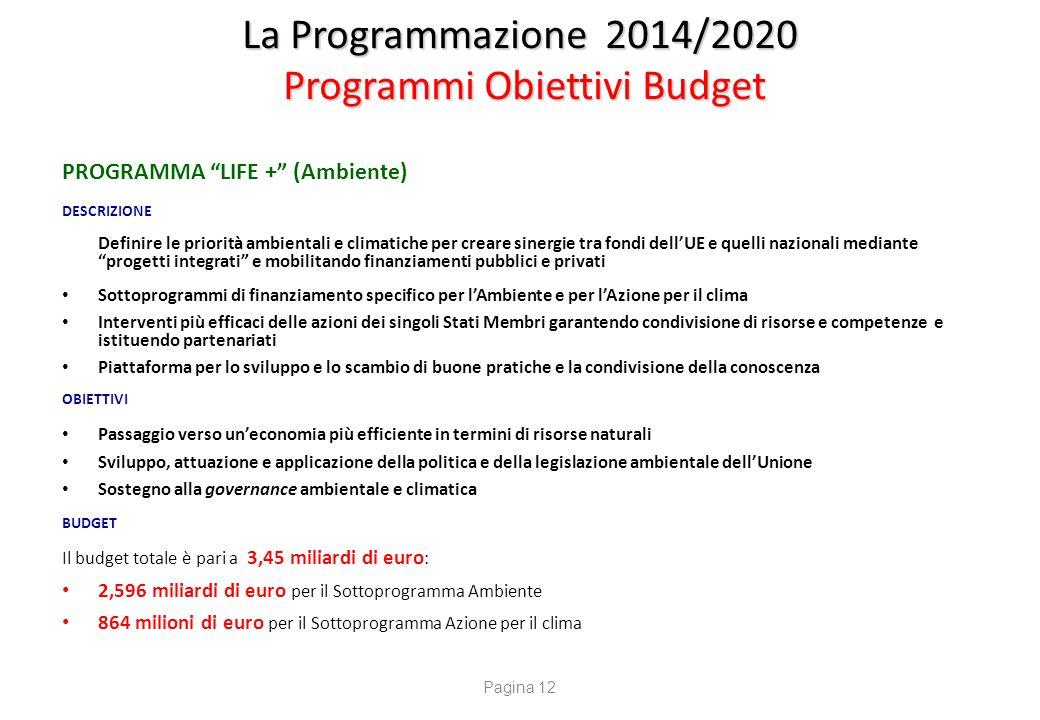 """La Programmazione 2014/2020 Programmi Obiettivi Budget PROGRAMMA """"LIFE +"""" (Ambiente) DESCRIZIONE Definire le priorità ambientali e climatiche per crea"""