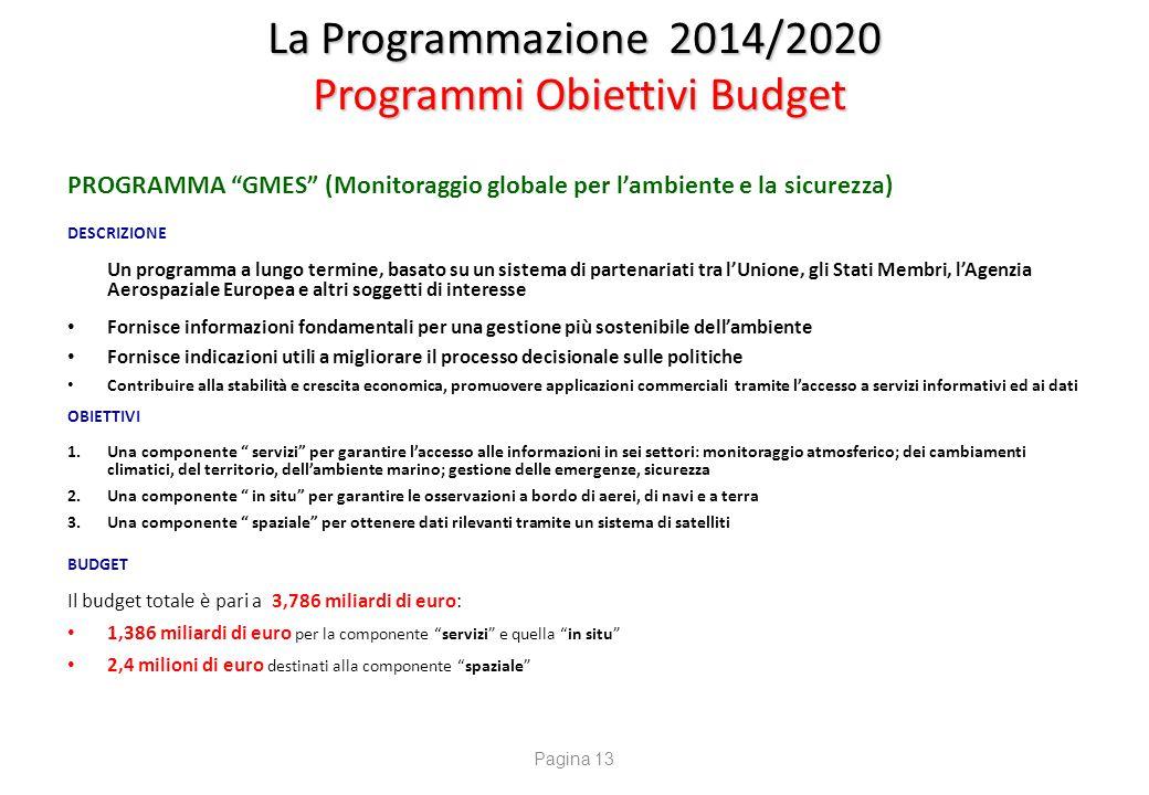 """La Programmazione 2014/2020 Programmi Obiettivi Budget PROGRAMMA """"GMES"""" (Monitoraggio globale per l'ambiente e la sicurezza) DESCRIZIONE Un programma"""