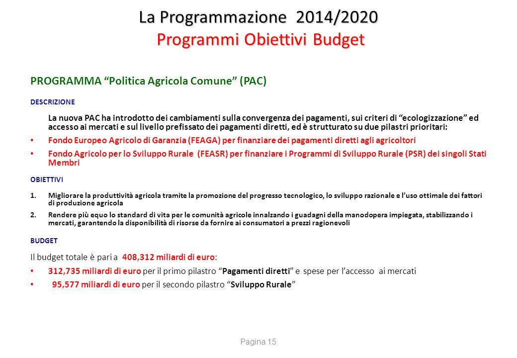 """La Programmazione 2014/2020 Programmi Obiettivi Budget PROGRAMMA """"Politica Agricola Comune"""" (PAC) DESCRIZIONE La nuova PAC ha introdotto dei cambiamen"""