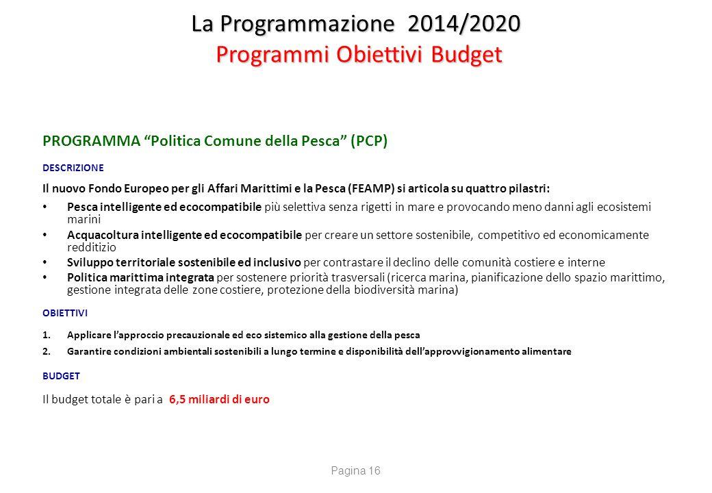 """La Programmazione 2014/2020 Programmi Obiettivi Budget PROGRAMMA """"Politica Comune della Pesca"""" (PCP) DESCRIZIONE Il nuovo Fondo Europeo per gli Affari"""