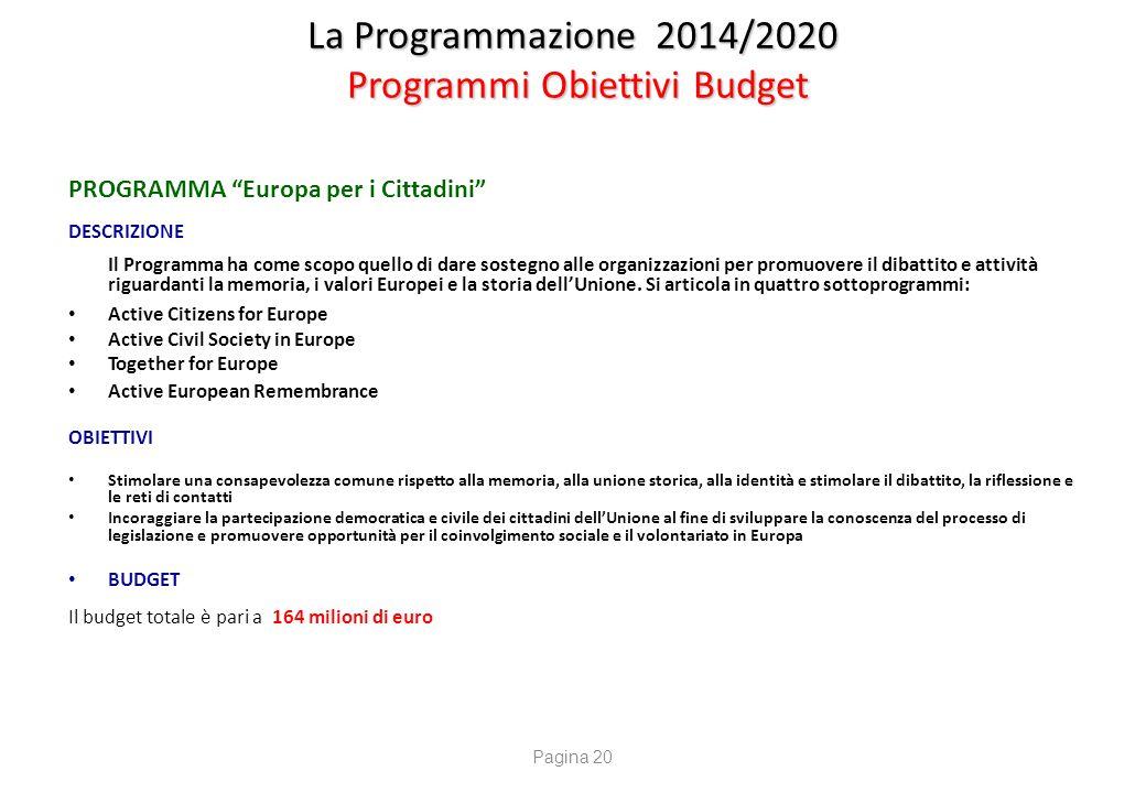 """La Programmazione 2014/2020 Programmi Obiettivi Budget PROGRAMMA """"Europa per i Cittadini"""" DESCRIZIONE Il Programma ha come scopo quello di dare sosteg"""