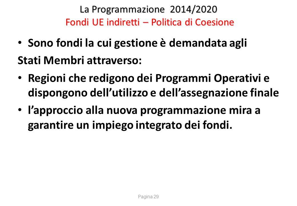La Programmazione 2014/2020 Fondi UE indiretti – Politica di Coesione Sono fondi la cui gestione è demandata agli Stati Membri attraverso: Regioni che