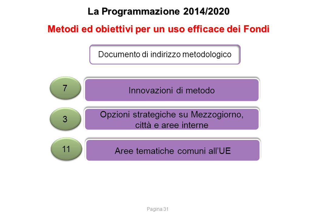 La Programmazione 2014/2020 Metodi ed obiettivi per un uso efficace dei Fondi Documento di indirizzo metodologico 7 7 3 3 11 Innovazioni di metodo Opz