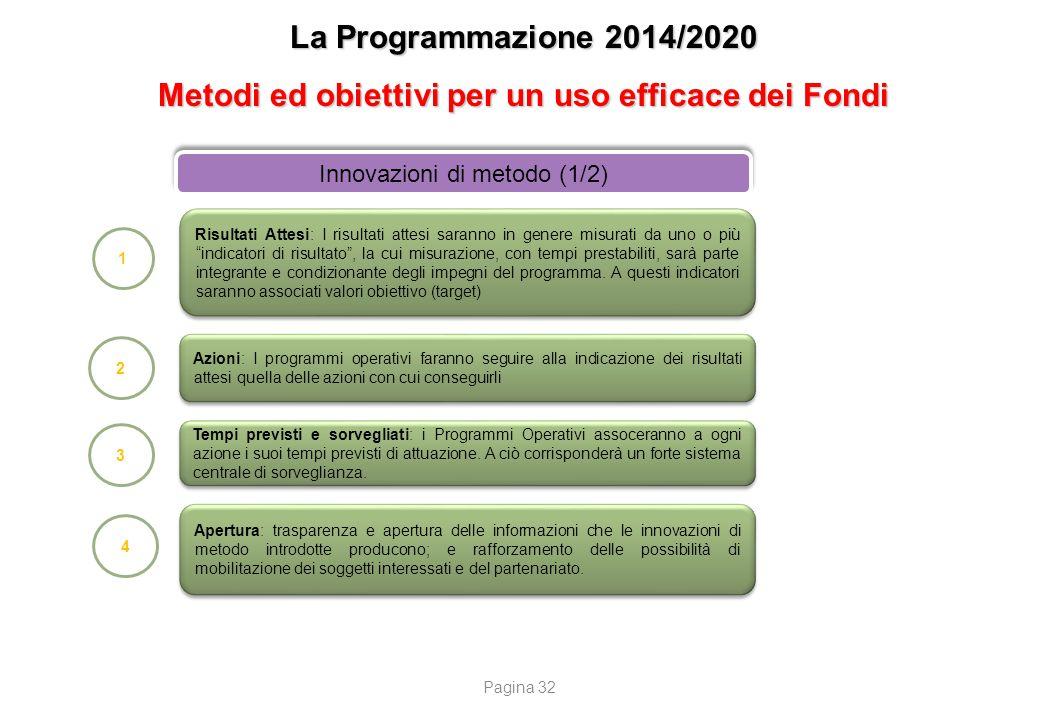 La Programmazione 2014/2020 Metodi ed obiettivi per un uso efficace dei Fondi Innovazioni di metodo (1/2) 1 Risultati Attesi: I risultati attesi saran