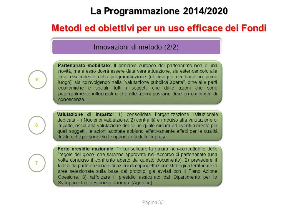 La Programmazione 2014/2020 Metodi ed obiettivi per un uso efficace dei Fondi Innovazioni di metodo (2/2) 5 Partenariato mobilitato: Il principio euro