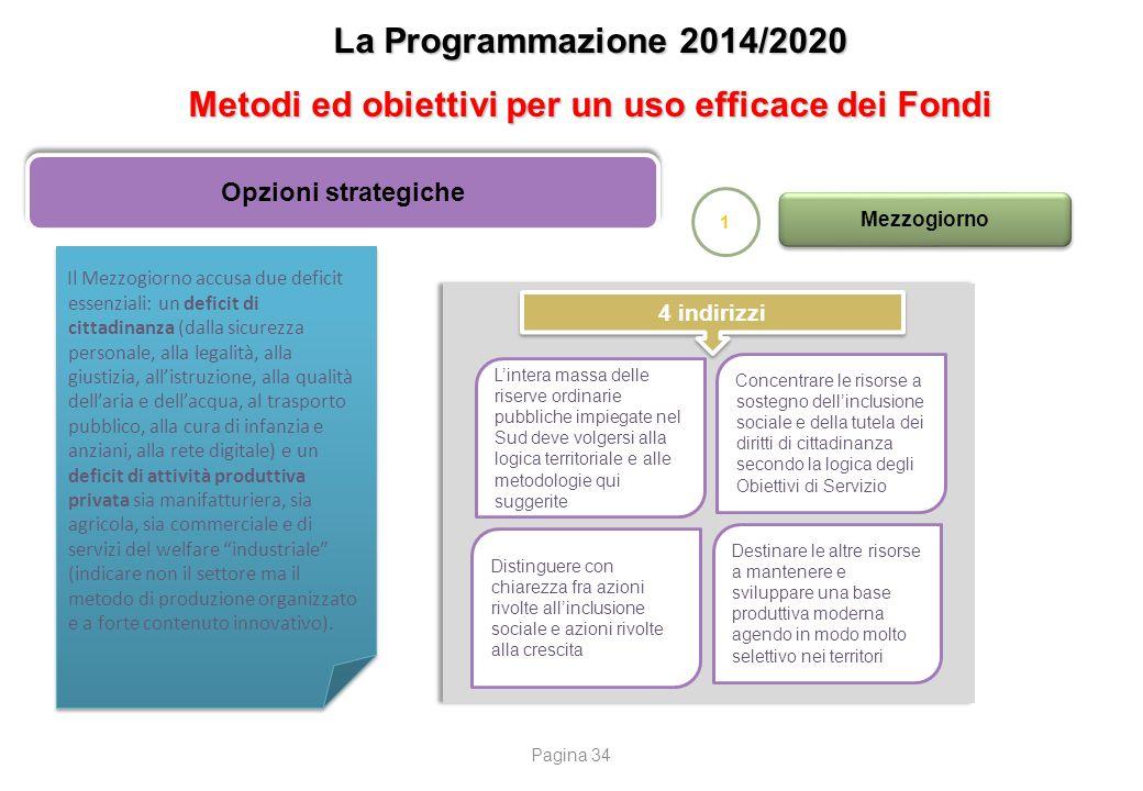 La Programmazione 2014/2020 Metodi ed obiettivi per un uso efficace dei Fondi Opzioni strategiche 1 Mezzogiorno Il Mezzogiorno accusa due deficit esse