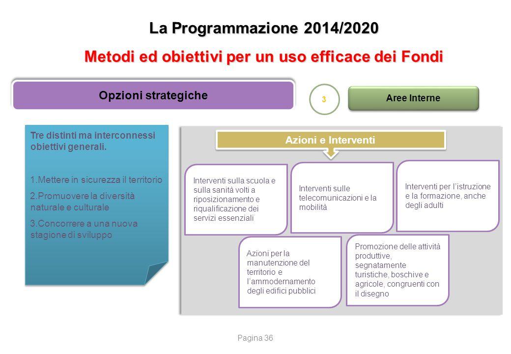 La Programmazione 2014/2020 Metodi ed obiettivi per un uso efficace dei Fondi Opzioni strategiche 3 Aree Interne Tre distinti ma interconnessi obietti