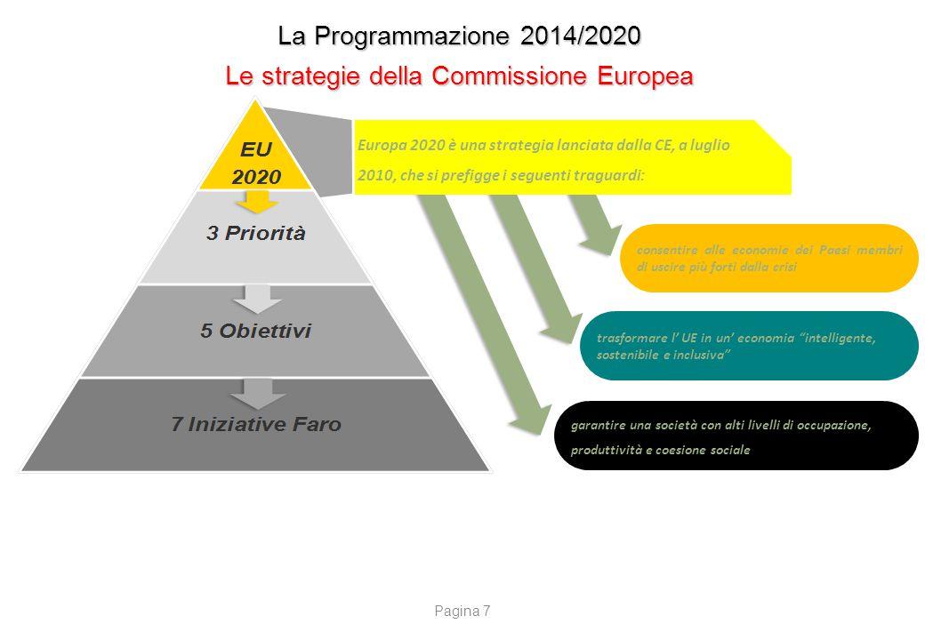 La Programmazione 2014/2020 Le strategie della Commissione Europea Europa 2020 è una strategia lanciata dalla CE, a luglio 2010, che si prefigge i seg