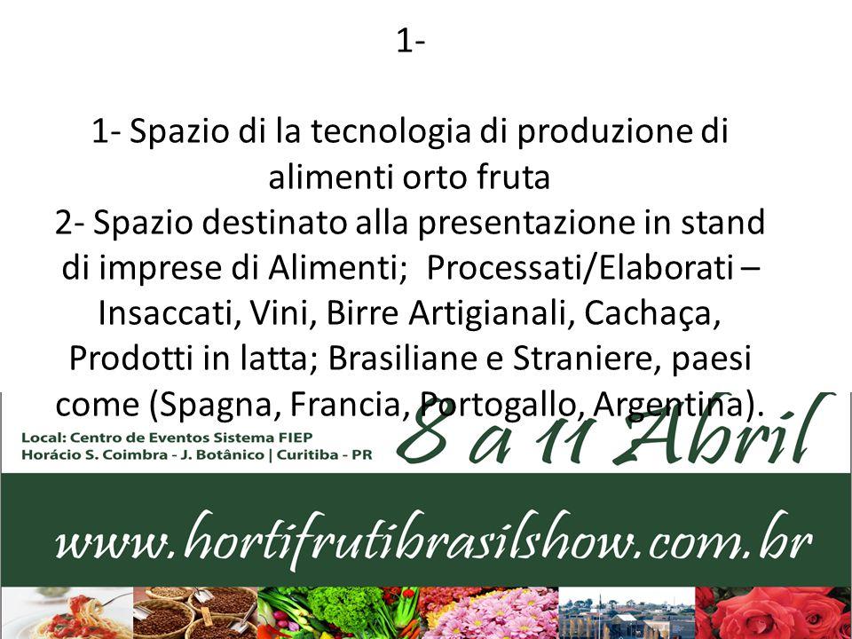 1- 1- Spazio di la tecnologia di produzione di alimenti orto fruta 2- Spazio destinato alla presentazione in stand di imprese di Alimenti; Processati/
