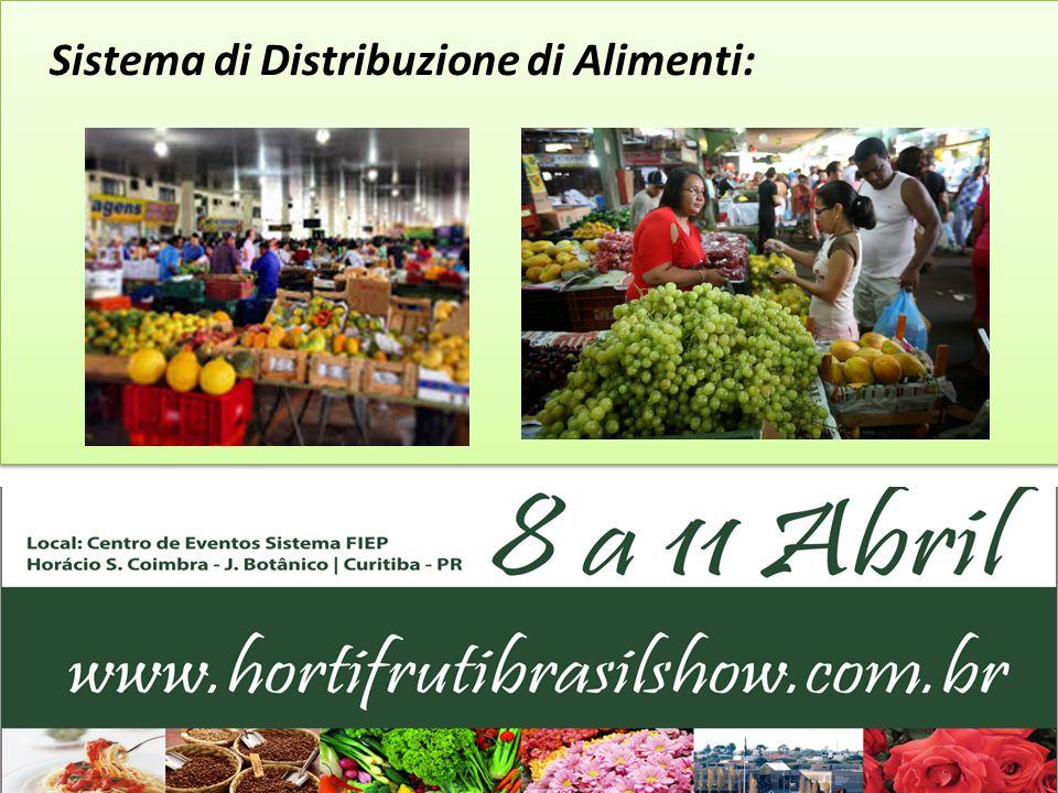 SPAZIO ITALIA: Distacco speciale per le imprese Italiane: Bibite & Cibo specialmente delle cinque regioni che mantengono contatto con programmi di cooperazione col Brasile.
