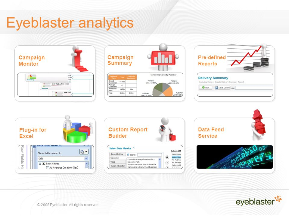 © 2008 Eyeblaster. All rights reserved Eyeblaster analytics Campaign Monitor Campaign Monitor Pre-defined Reports Pre-defined Reports Plug-in for Exce