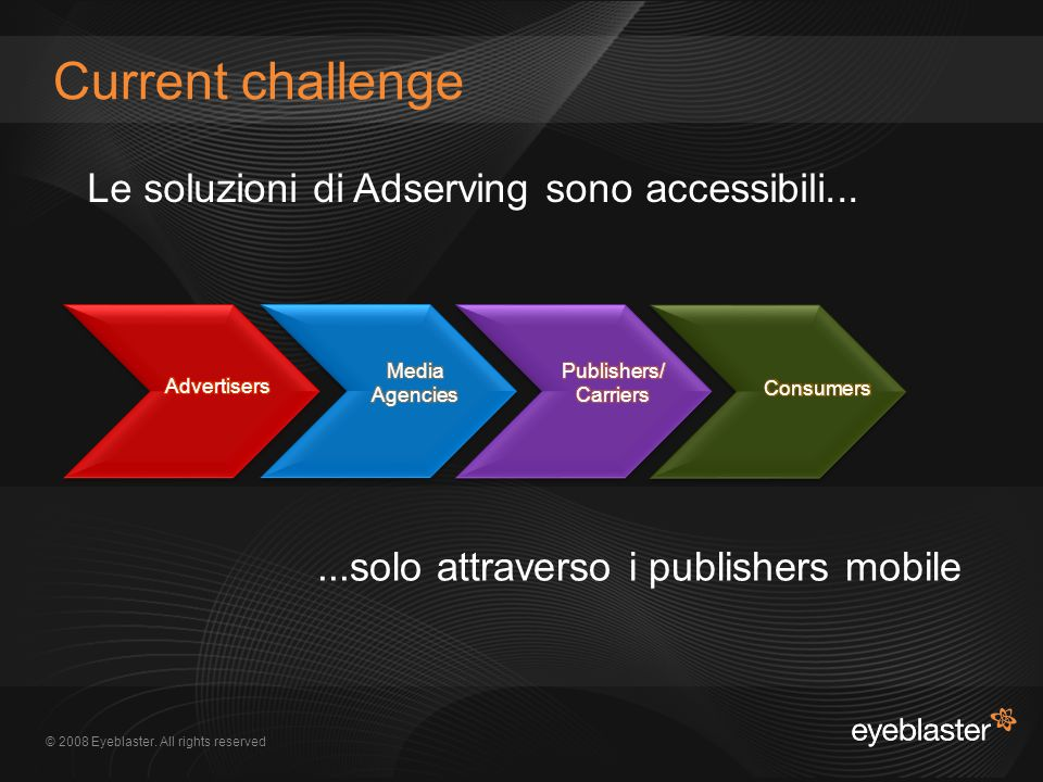 © 2008 Eyeblaster. All rights reserved Le soluzioni di Adserving sono accessibili......solo attraverso i publishers mobile Current challenge