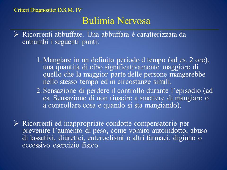 Criteri Diagnostici D.S.M. IV Bulimia Nervosa  Ricorrenti abbuffate. Una abbuffata è caratterizzata da entrambi i seguenti punti: 1.Mangiare in un de