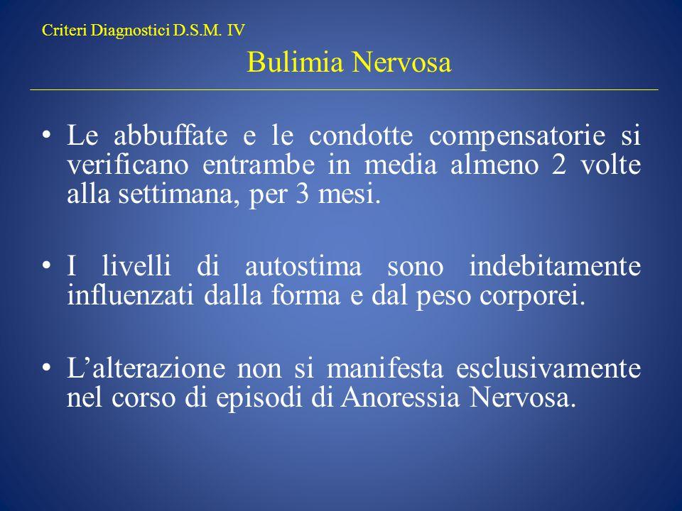 Criteri Diagnostici D.S.M. IV Bulimia Nervosa Le abbuffate e le condotte compensatorie si verificano entrambe in media almeno 2 volte alla settimana,