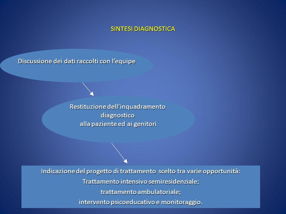 SINTESI DIAGNOSTICA Indicazione del progetto di trattamento scelto tra varie opportunità: Trattamento intensivo semiresidenziale; trattamento ambulato