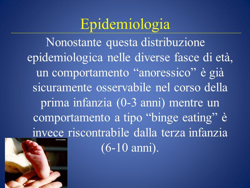 Epidemiologia Nonostante questa distribuzione epidemiologica nelle diverse fasce di età, un comportamento anoressico è già sicuramente osservabile nel corso della prima infanzia (0-3 anni) mentre un comportamento a tipo binge eating è invece riscontrabile dalla terza infanzia (6-10 anni).