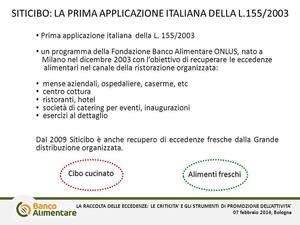 Cibo cucinato Alimenti freschi Prima applicazione italiana della L. 155/2003 un programma della Fondazione Banco Alimentare ONLUS, nato a Milano nel d