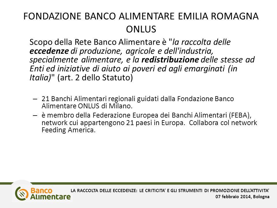 FONDAZIONE BANCO ALIMENTARE EMILIA ROMAGNA ONLUS Scopo della Rete Banco Alimentare è