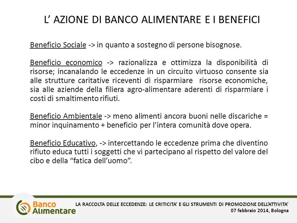 Beneficio Sociale -> in quanto a sostegno di persone bisognose. Beneficio economico -> razionalizza e ottimizza la disponibilità di risorse; incanalan