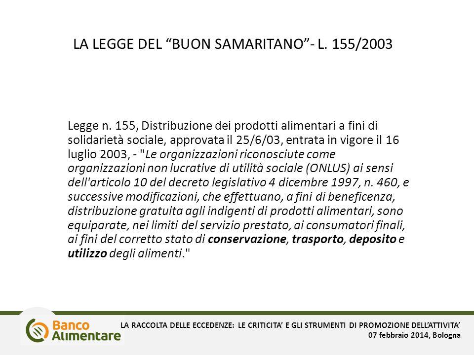 """LA LEGGE DEL """"BUON SAMARITANO""""- L. 155/2003 Legge n. 155, Distribuzione dei prodotti alimentari a fini di solidarietà sociale, approvata il 25/6/03, e"""