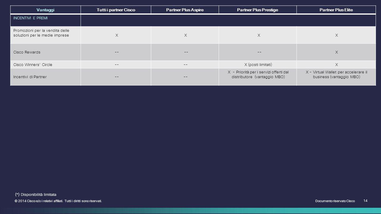 Documento riservato Cisco 14 © 2014 Cisco e/o i relativi affiliati.