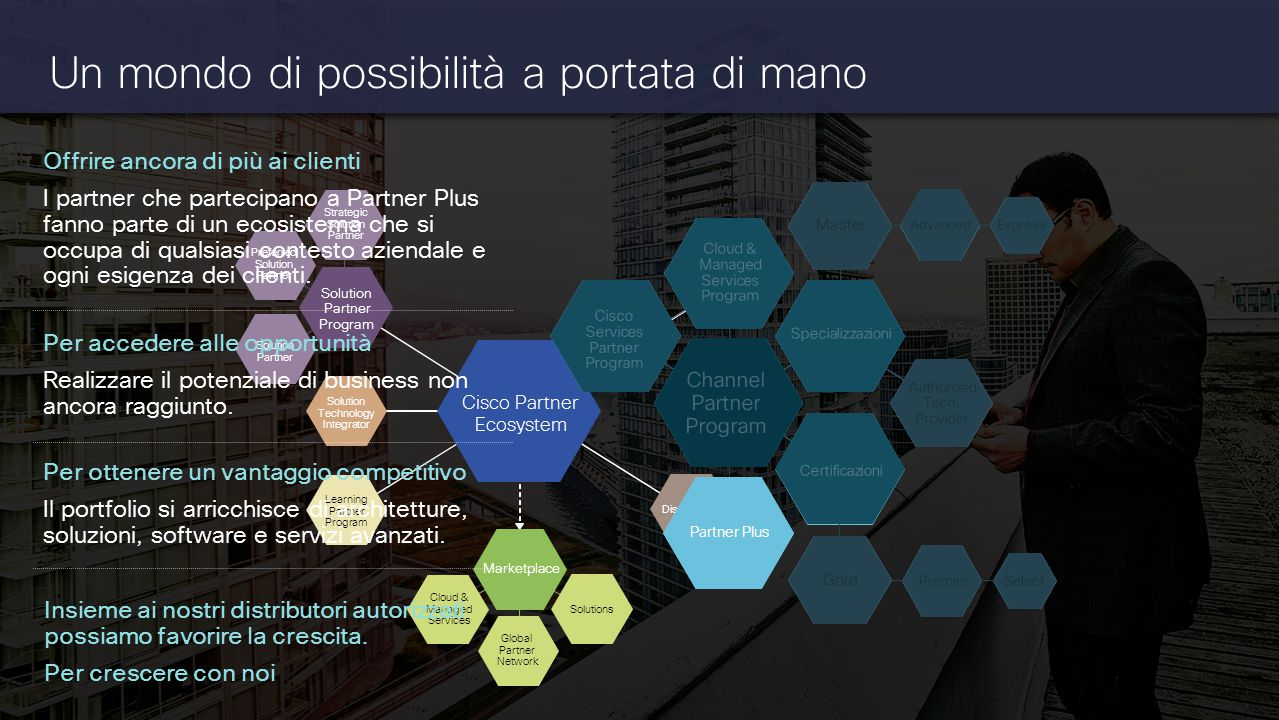 Documento riservato Cisco 19 © 2014 Cisco e/o i relativi affiliati. Tutti i diritti sono riservati. Strategic Solution Partner Preferred Solution Part