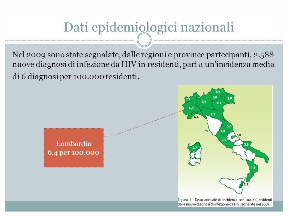 Esito TEST HIV: Nuova Utenza (valori %, fonte: Ann, trend anni 2008-2011)