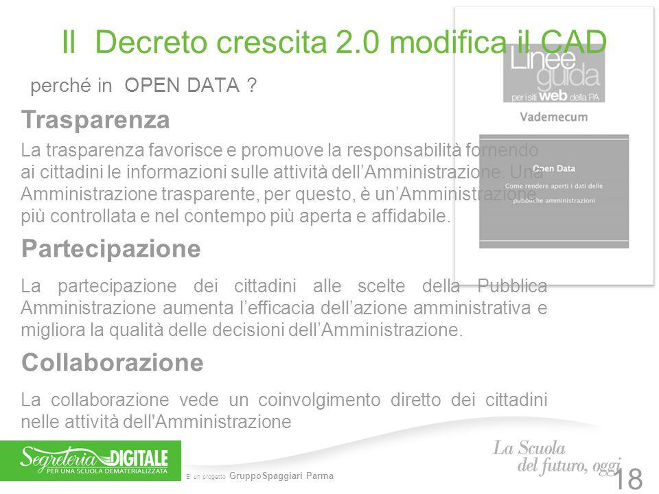 E' un progetto GruppoSpaggiari Parma Il Decreto crescita 2.0 modifica il CAD perché in OPEN DATA ? 18 Trasparenza La trasparenza favorisce e promuove