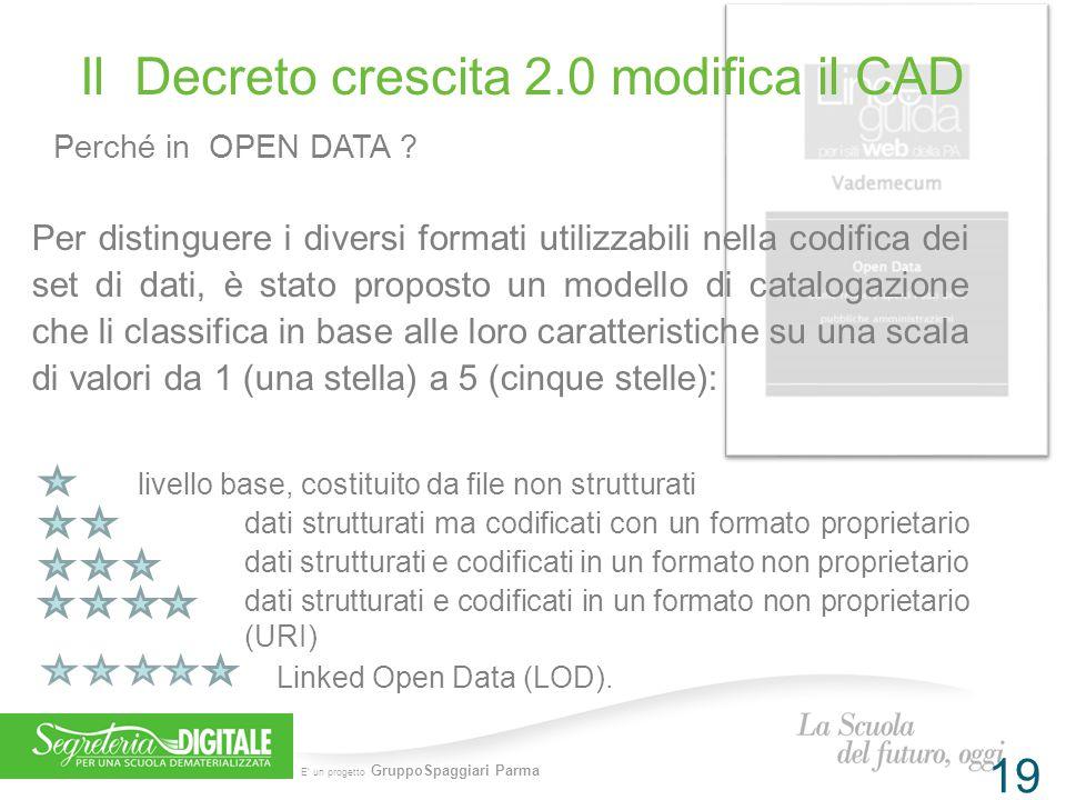 E' un progetto GruppoSpaggiari Parma Per distinguere i diversi formati utilizzabili nella codifica dei set di dati, è stato proposto un modello di cat