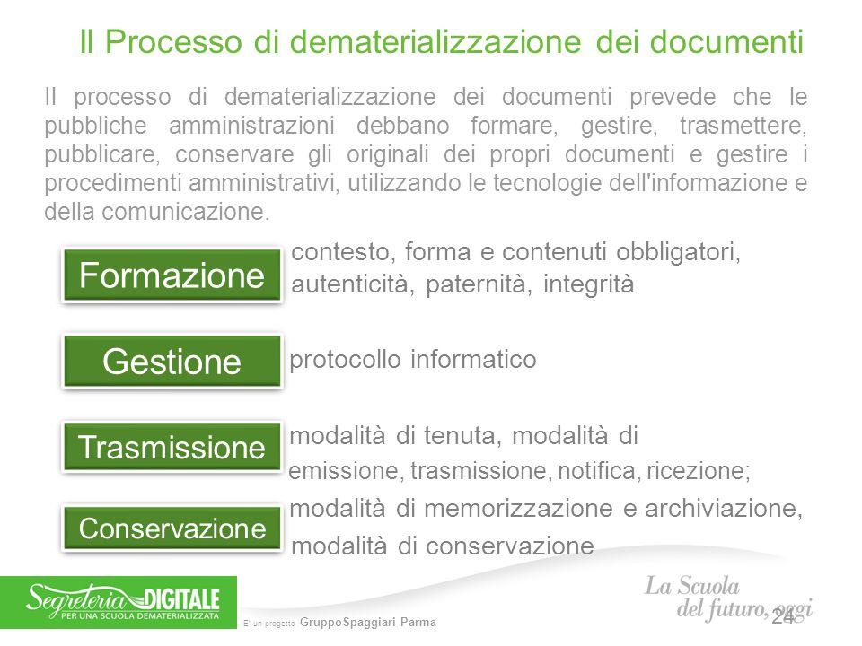 E' un progetto GruppoSpaggiari Parma contesto, forma e contenuti obbligatori, autenticità, paternità, integrità protocollo informatico modalità di ten