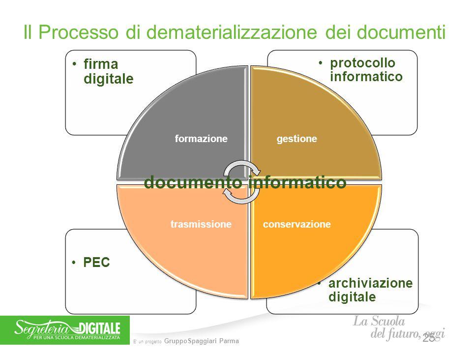 E' un progetto GruppoSpaggiari Parma Il Processo di dematerializzazione dei documenti 25 archiviazione digitale PEC protocollo informatico firma digit
