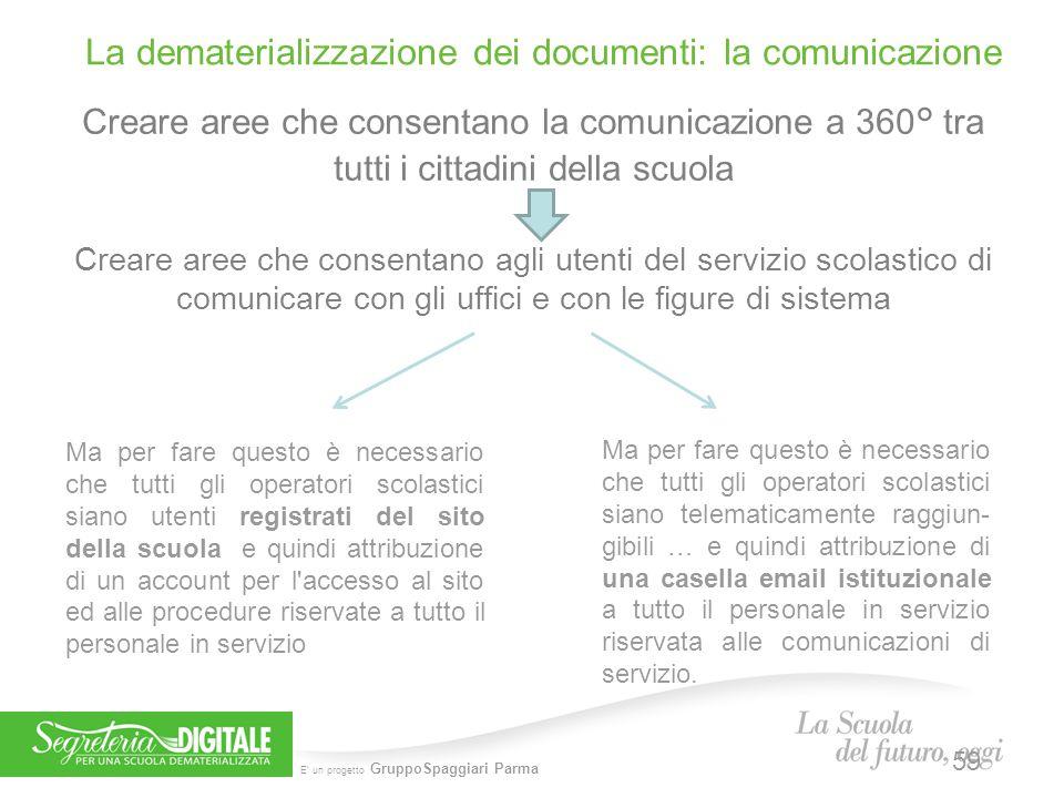E' un progetto GruppoSpaggiari Parma Creare aree che consentano la comunicazione a 360° tra tutti i cittadini della scuola Creare aree che consentano