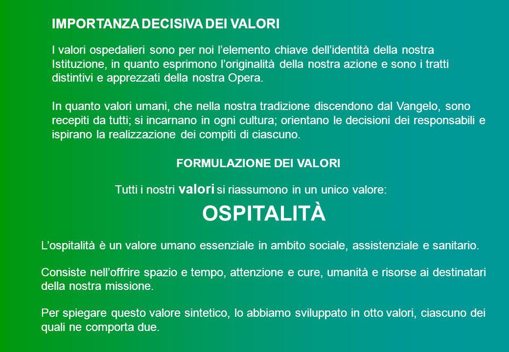 IMPORTANZA DECISIVA DEI VALORI I valori ospedalieri sono per noi l'elemento chiave dell'identità della nostra Istituzione, in quanto esprimono l'origi