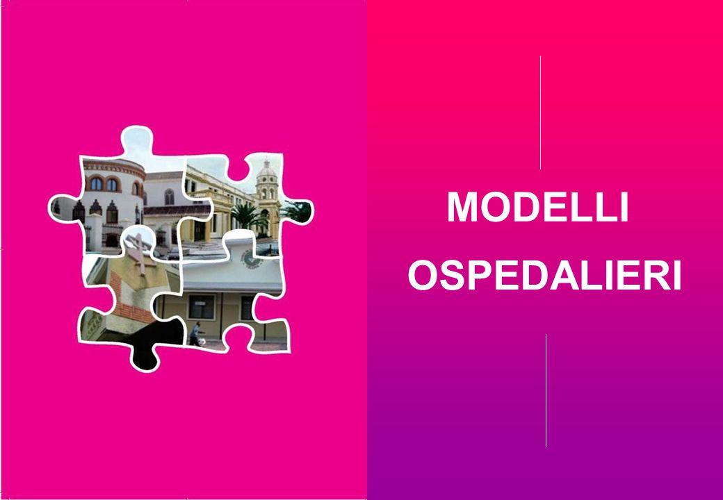 MODELLI OSPEDALIERI