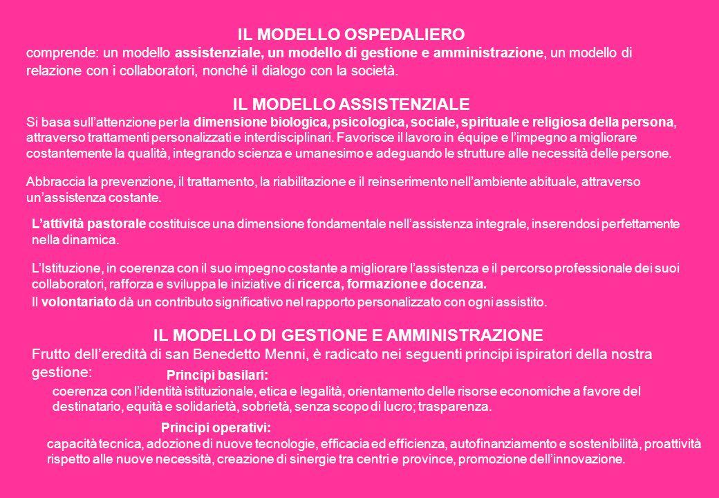 IL MODELLO OSPEDALIERO comprende: un modello assistenziale, un modello di gestione e amministrazione, un modello di relazione con i collaboratori, non