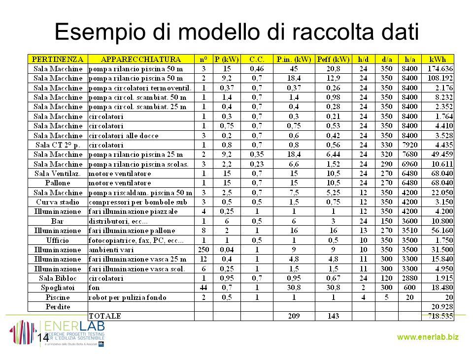 www.enerlab.biz Esempio di modello di raccolta dati 14