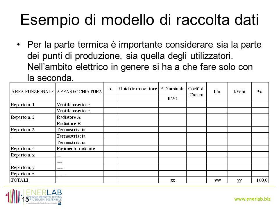 www.enerlab.biz Esempio di modello di raccolta dati 15 Per la parte termica è importante considerare sia la parte dei punti di produzione, sia quella degli utilizzatori.